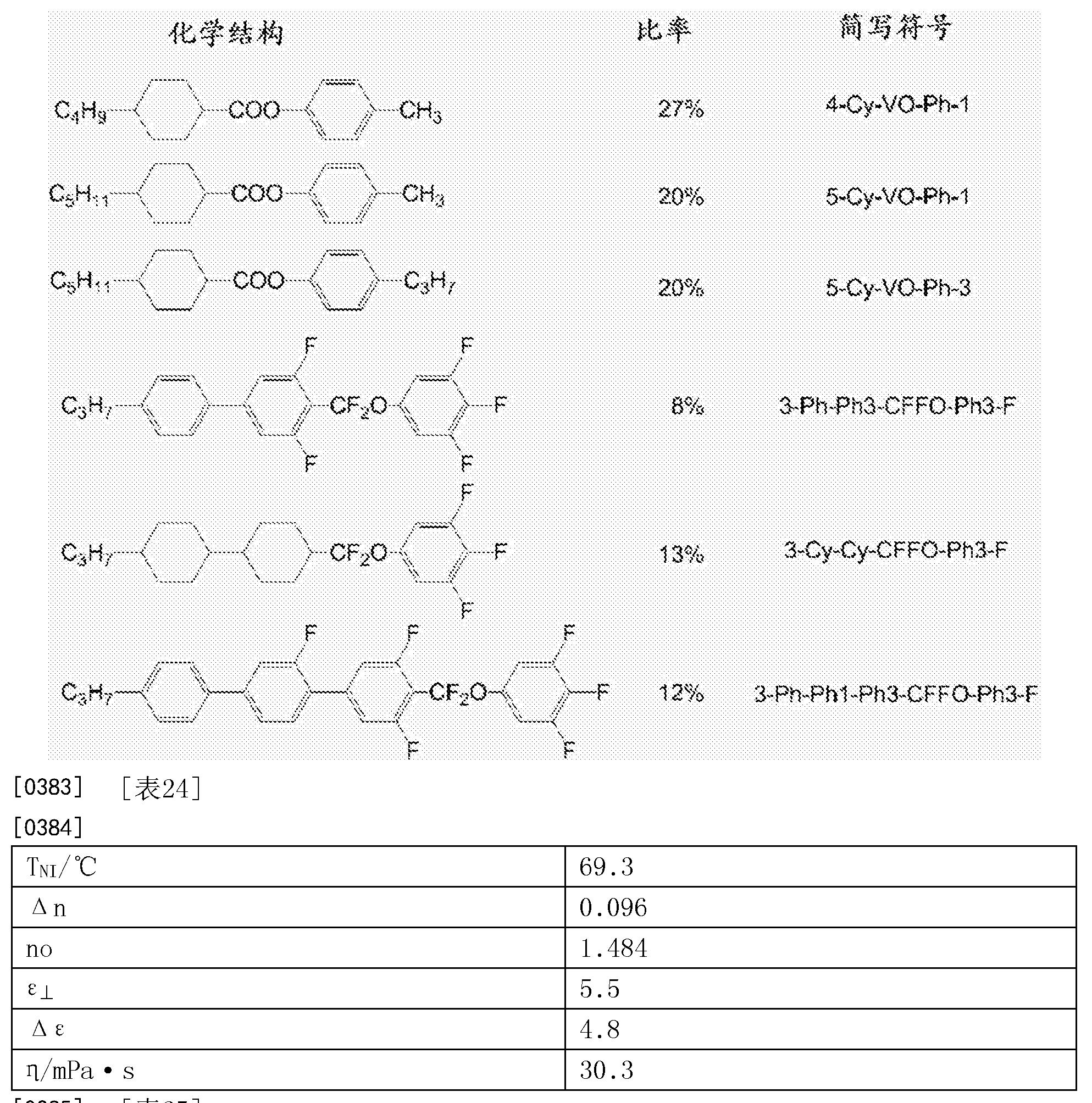 Figure CN105745572AD00462