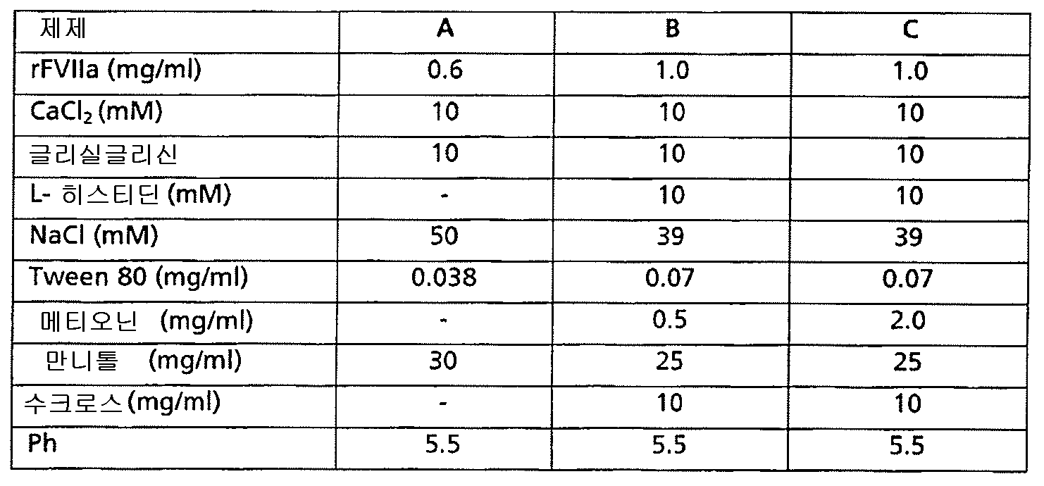 Figure 112011022962401-pat00011