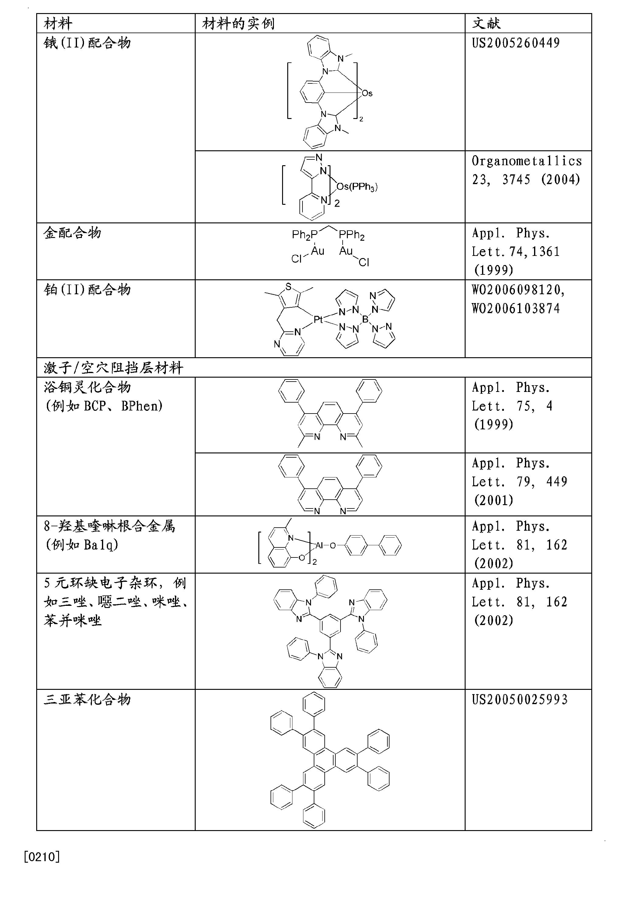 Figure CN102459505BD00661
