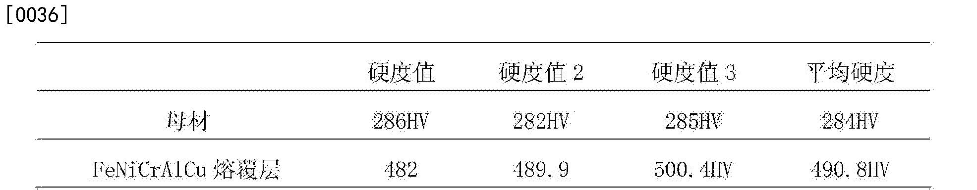 Figure CN104141127BD00052