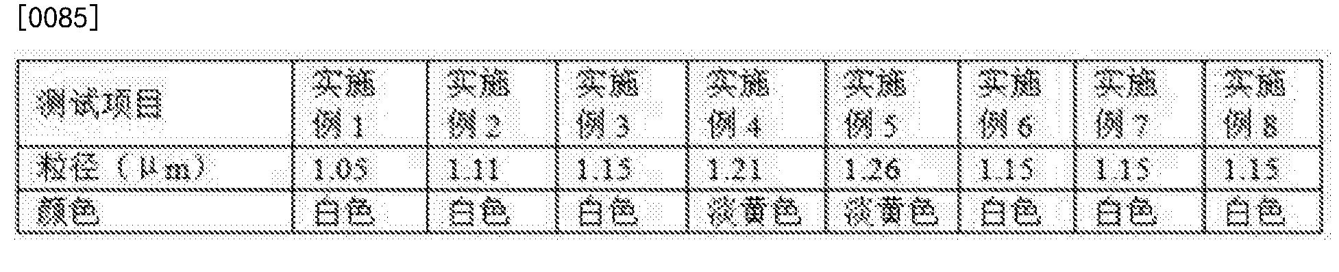 Figure CN105524301BD00091