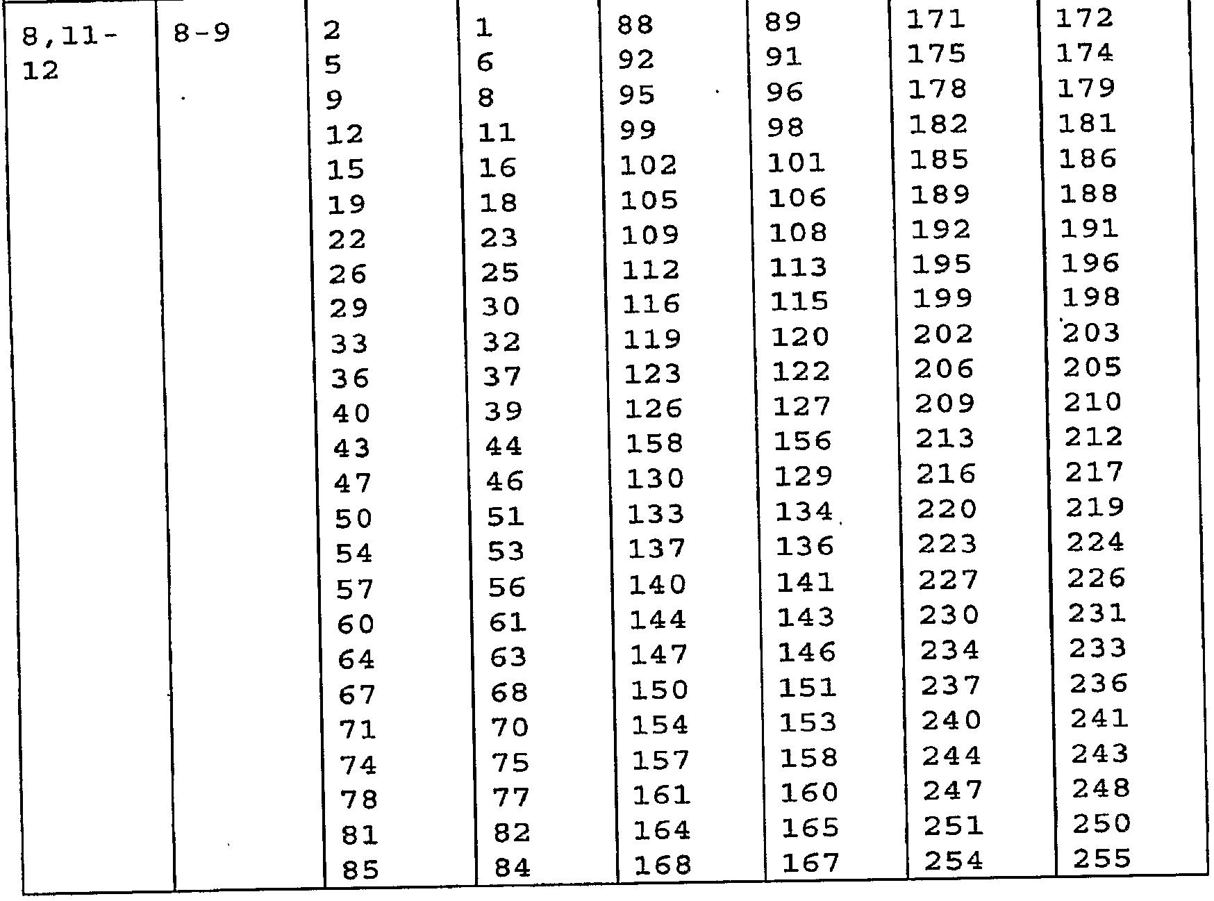 Figure 112008069385609-PCT00017