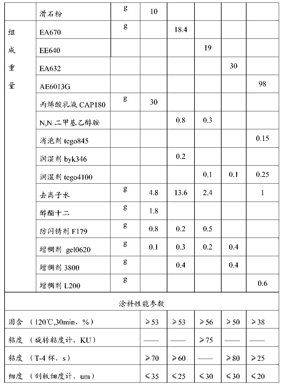 Figure CN104845501AD00081