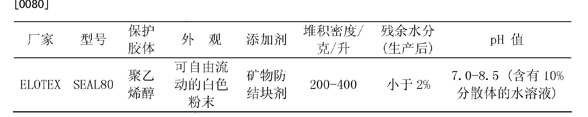 Figure CN102584118BD00092