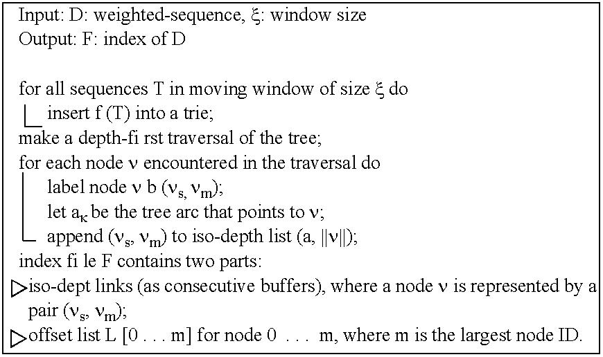 Figure US07418455-20080826-C00001