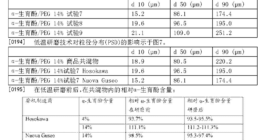 Figure CN105934241AD00231