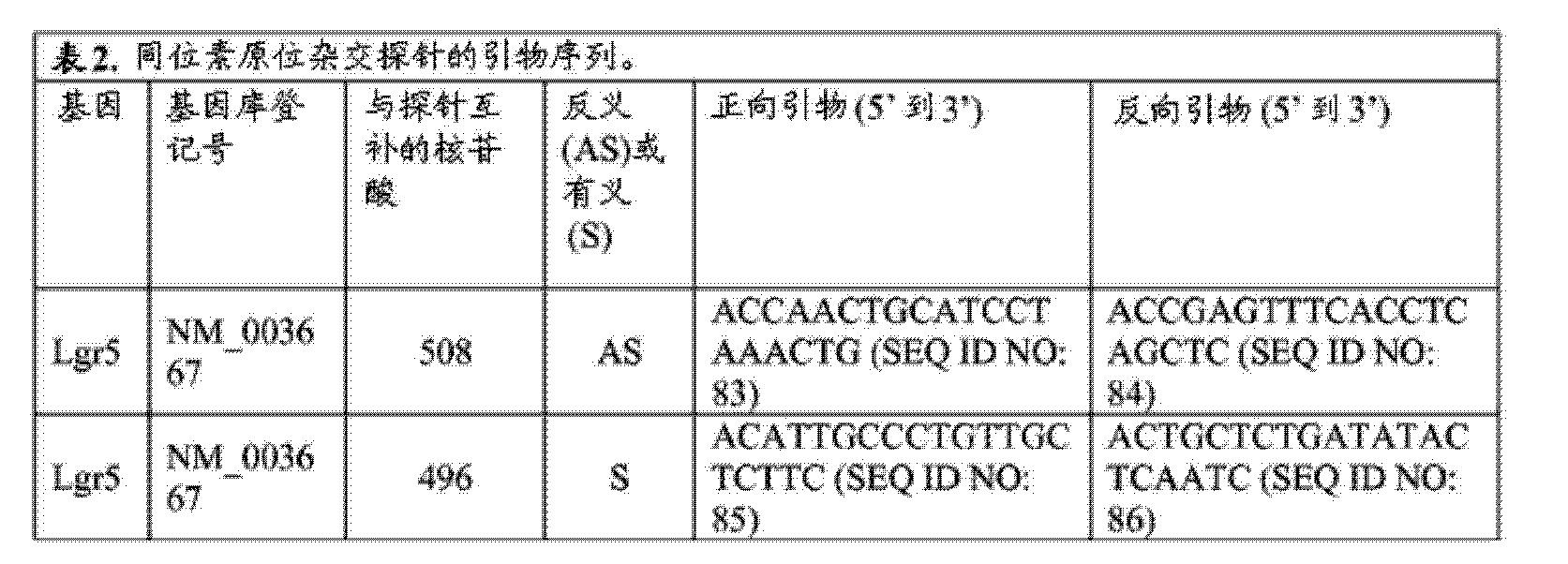 Figure CN104411721AD00901