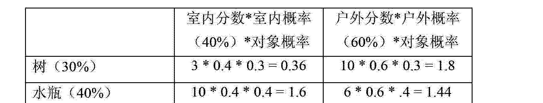 Figure CN102741858AD00692