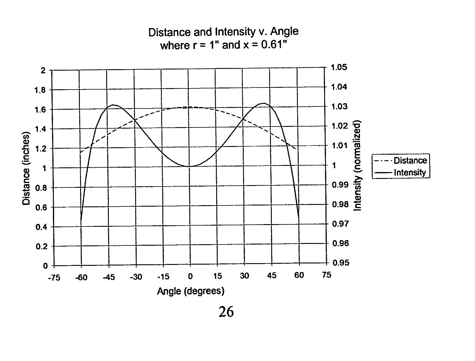 Figure US20050024213A1-20050203-P00001