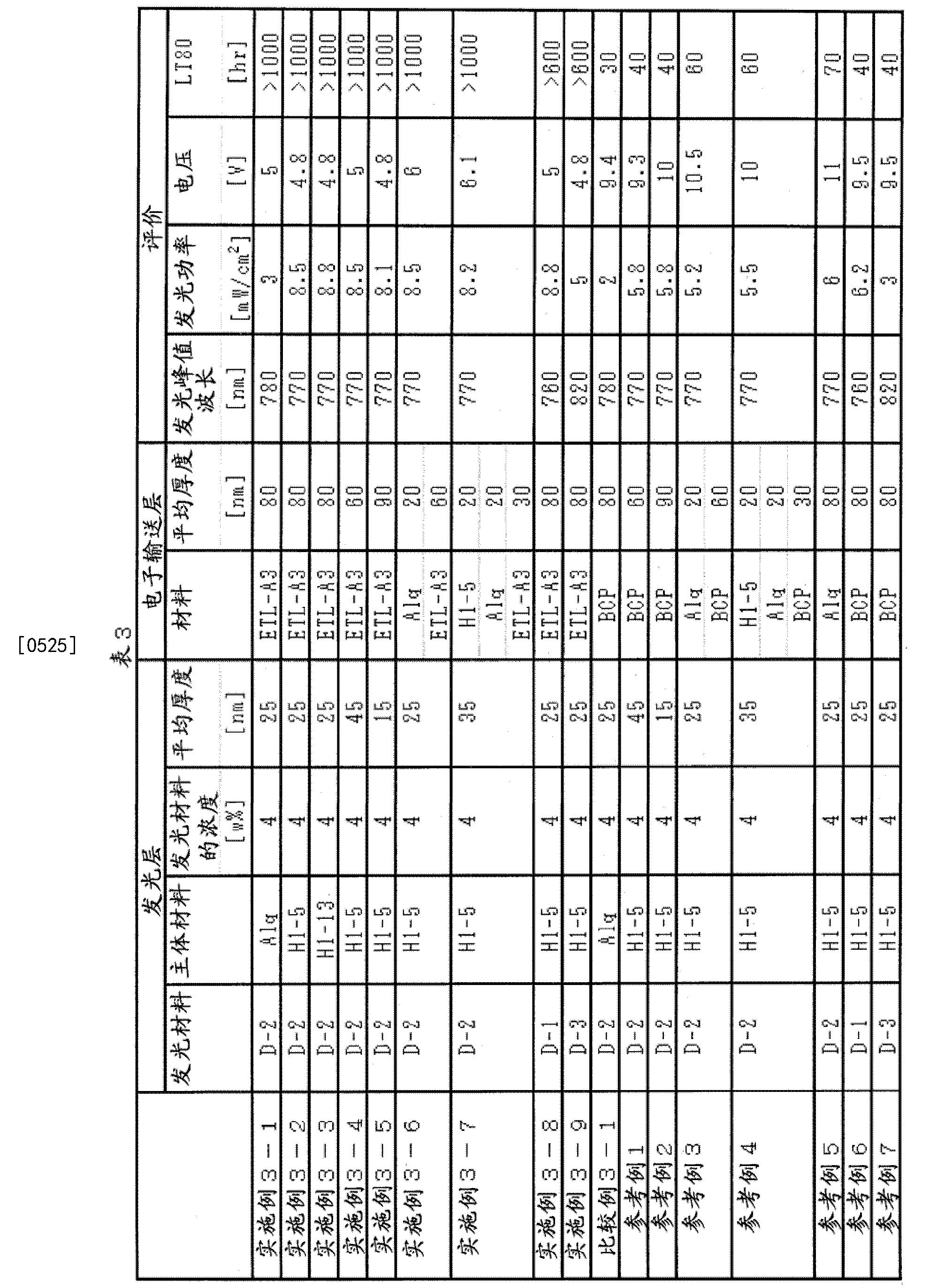 Figure CN102731533BD00481