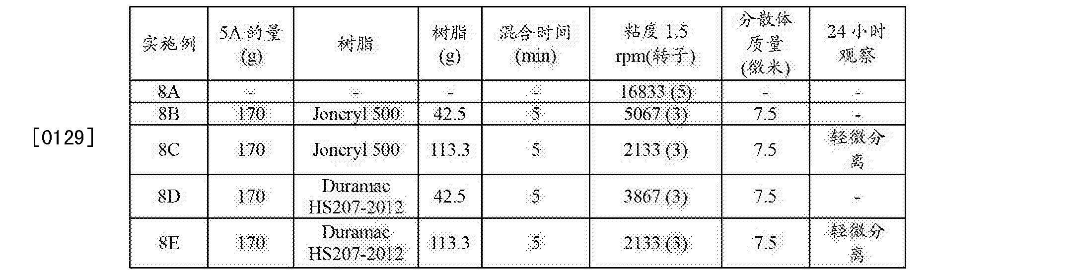 Figure CN102939347BD00193