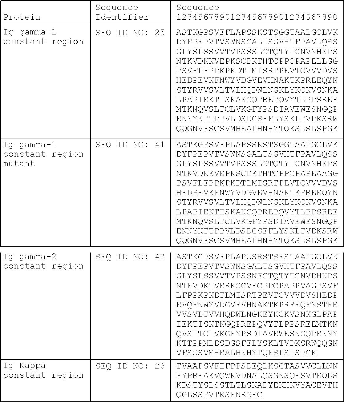 Figure US20110104174A1-20110505-C00001