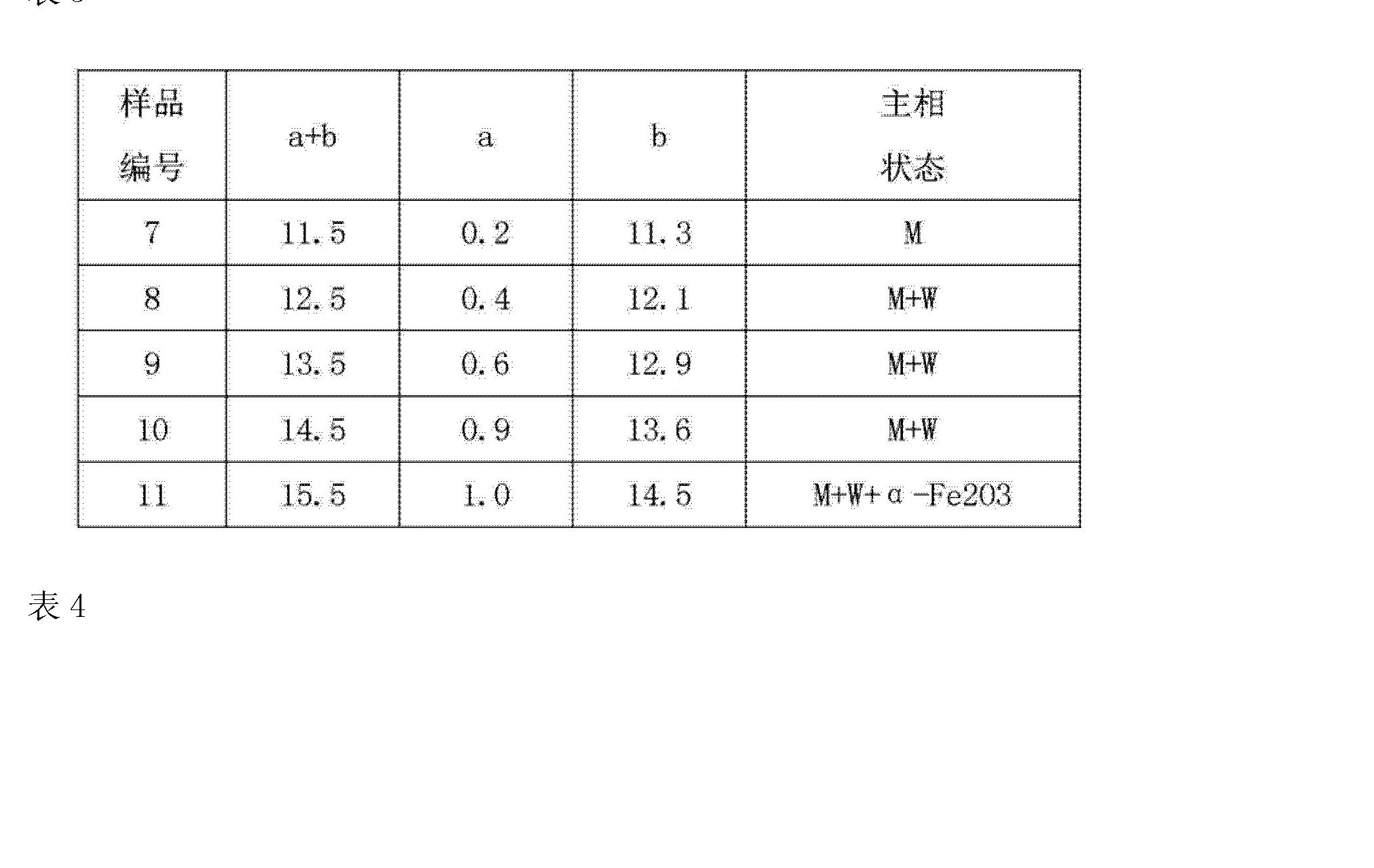 Figure CN102924069BD00071
