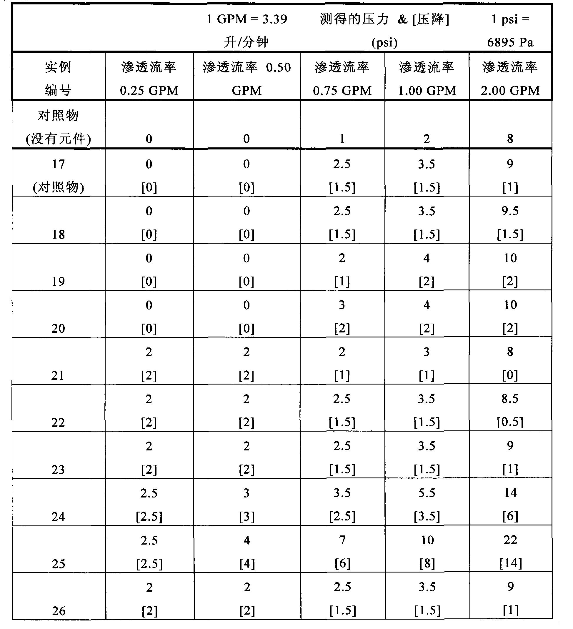 Figure CN101952210BD00331