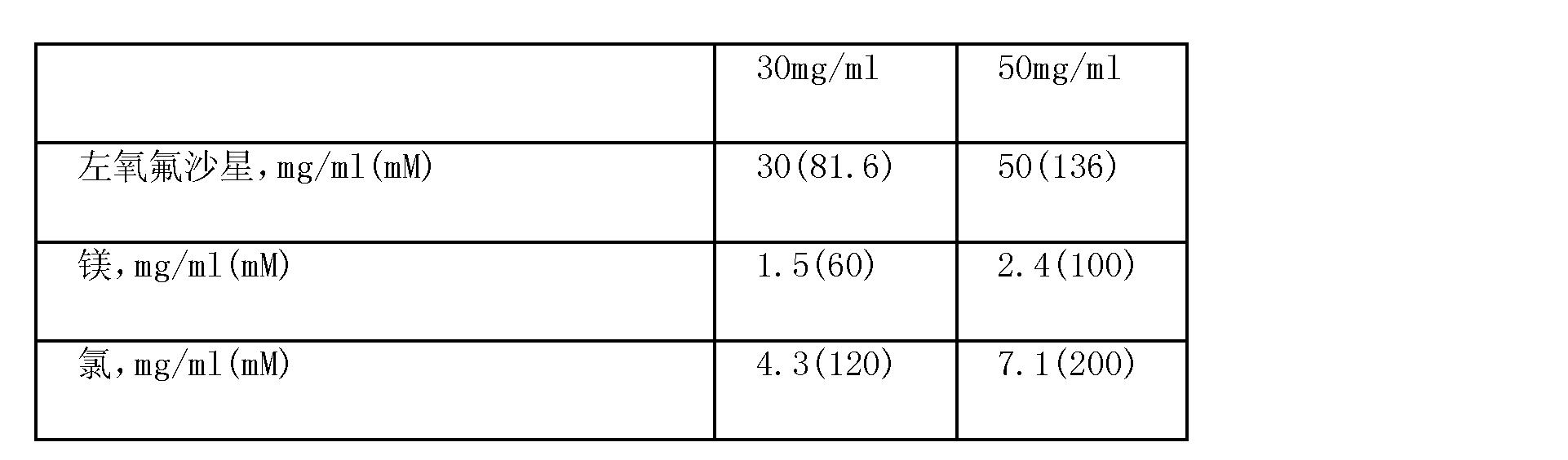 Figure CN102202649AD00312