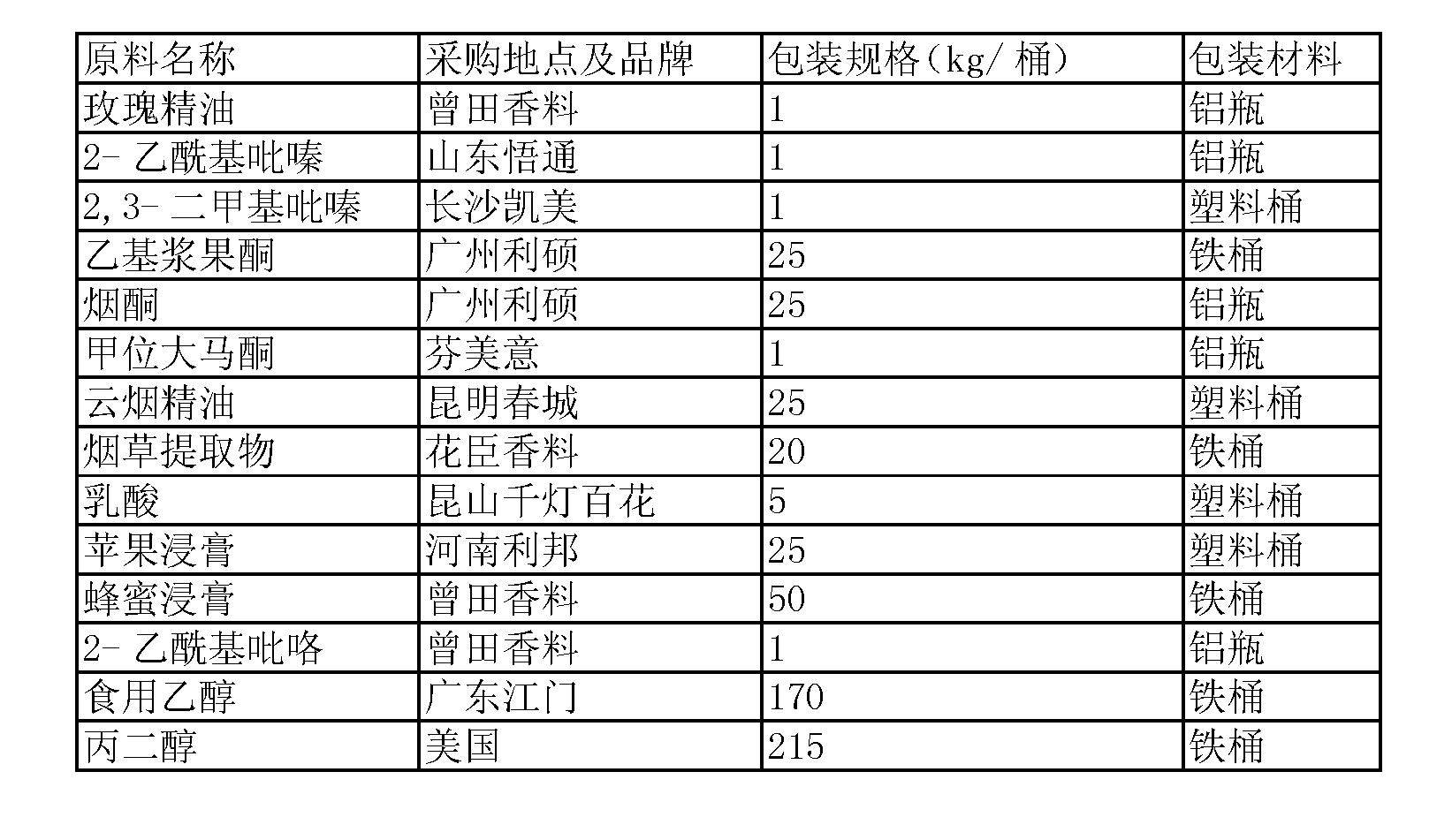 Figure CN102304426BD00062