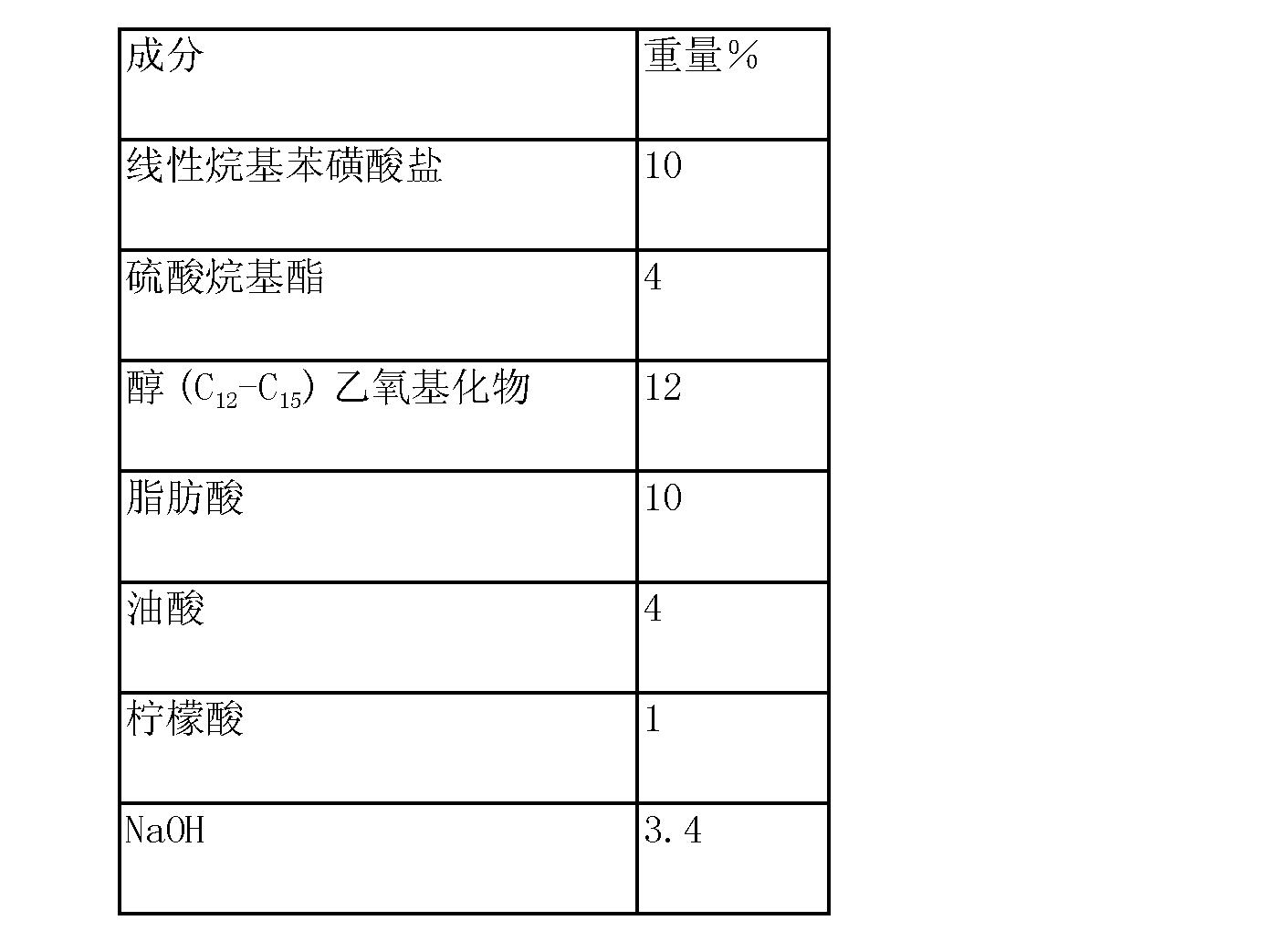 Figure CN103889395AD00232