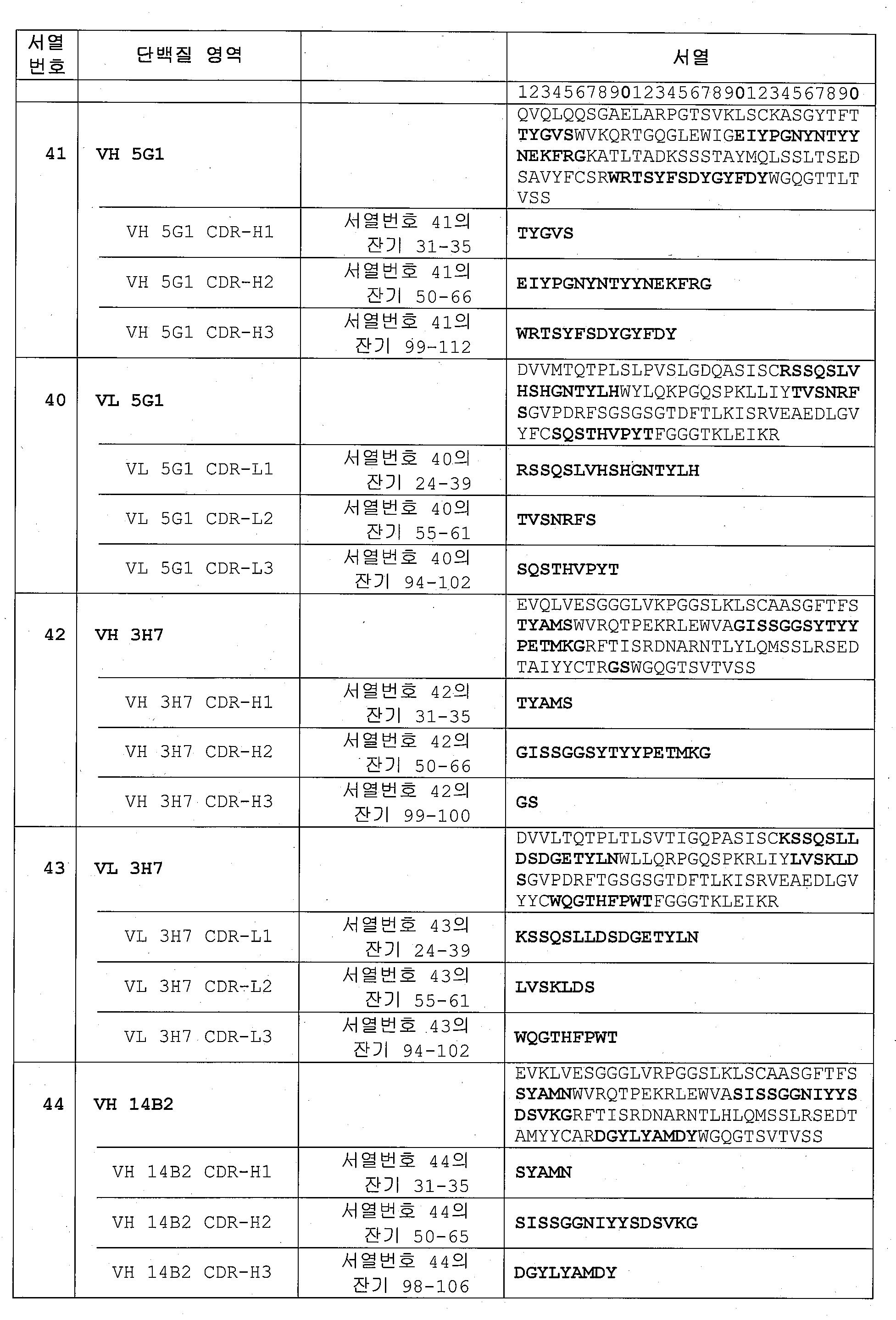 Figure 112015043114283-pat00011
