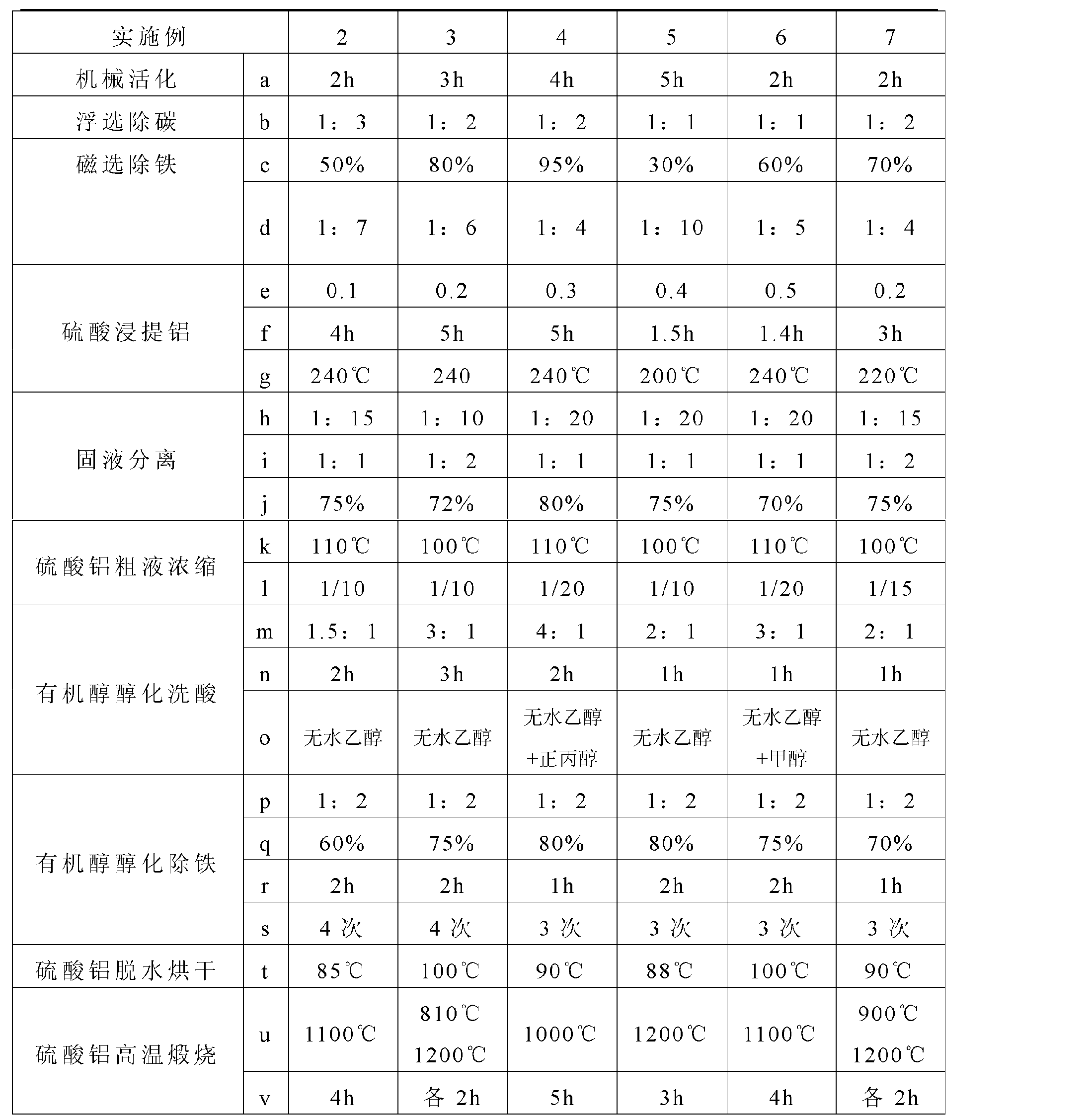 Figure CN102020300BD00071