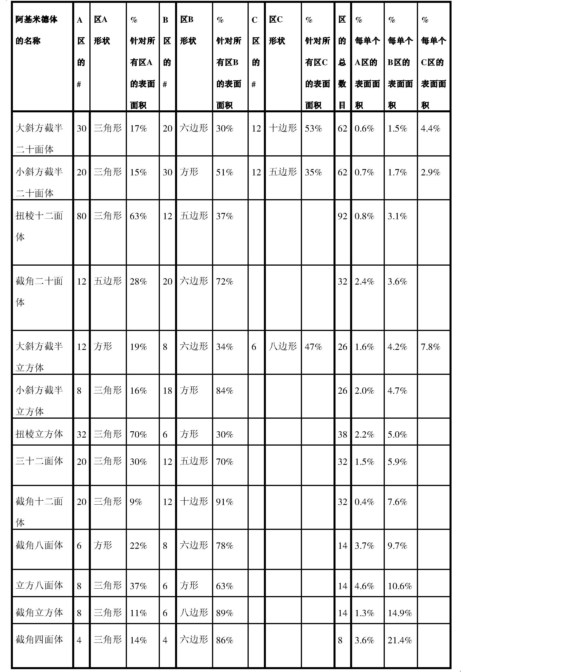 Figure CN102458589BD00181