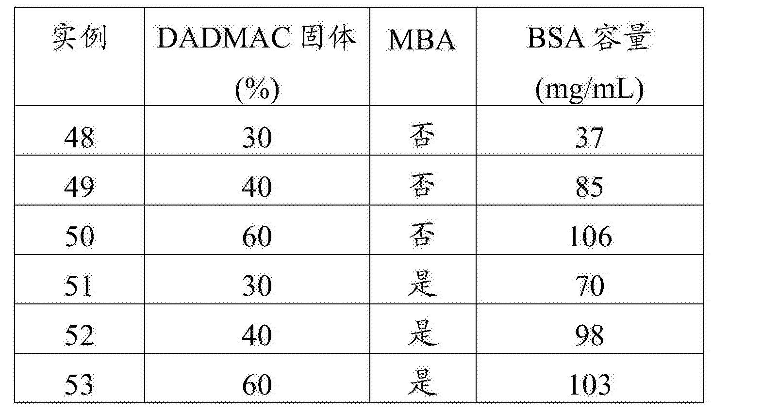 Figure CN104737018BD00282