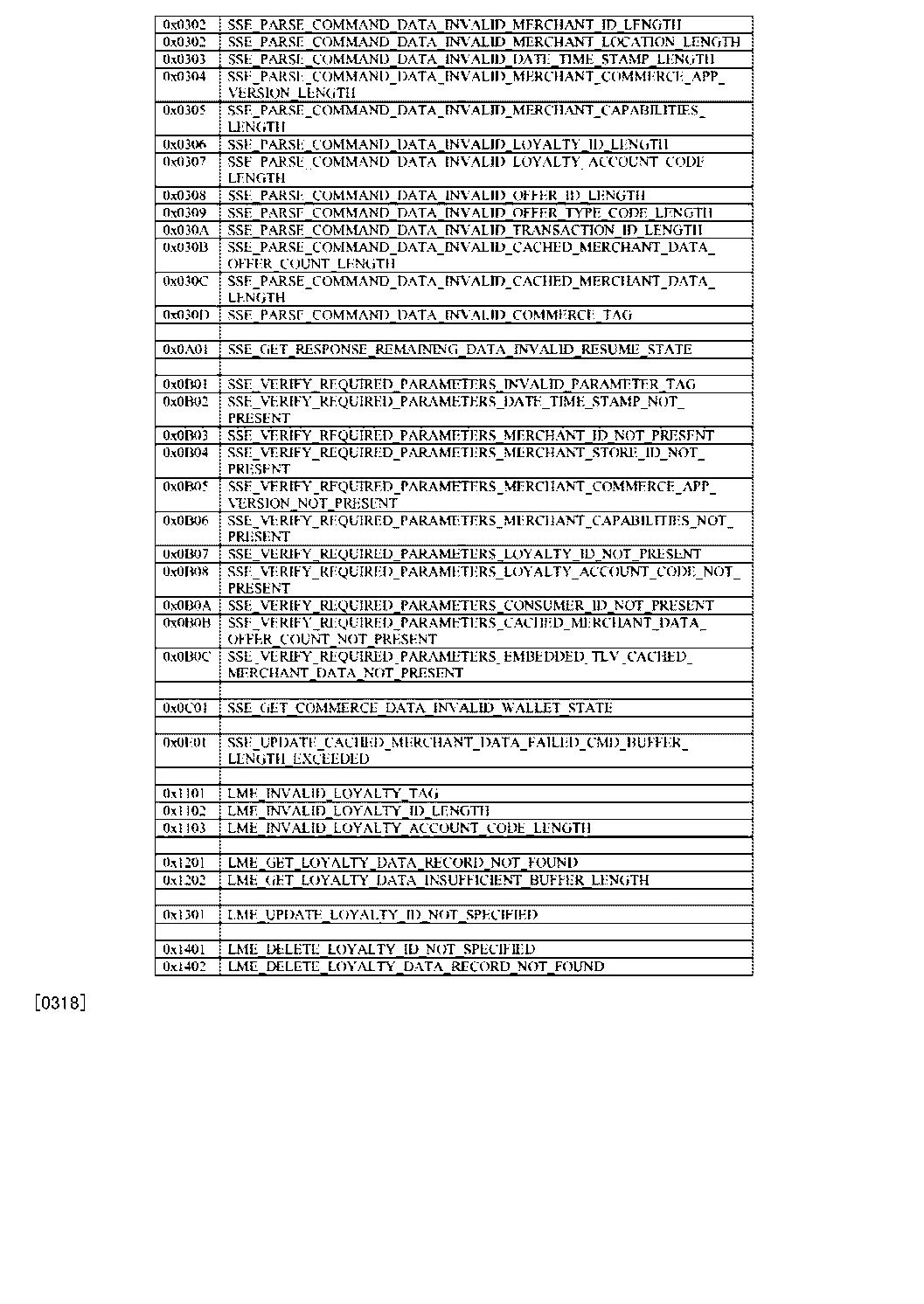 Figure CN104584043AD00391