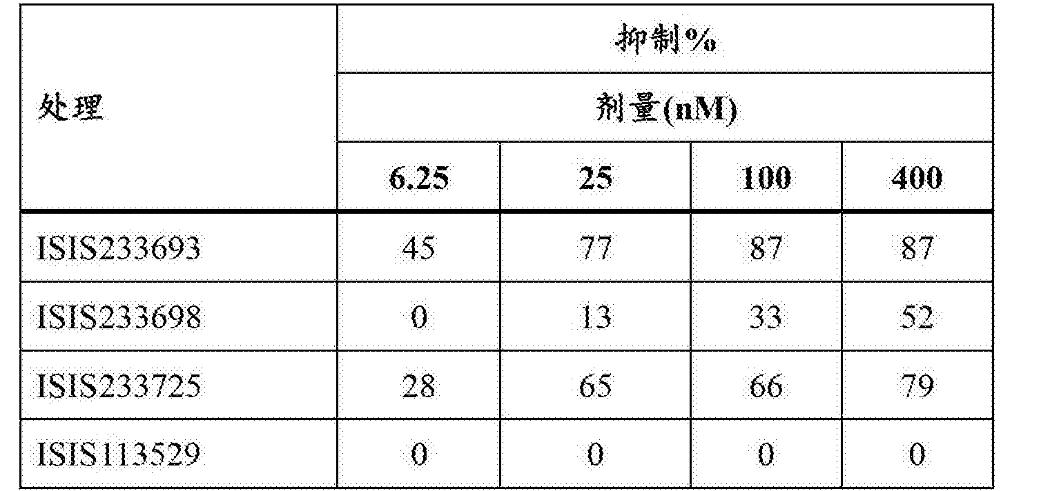 Figure CN102753186BD00461