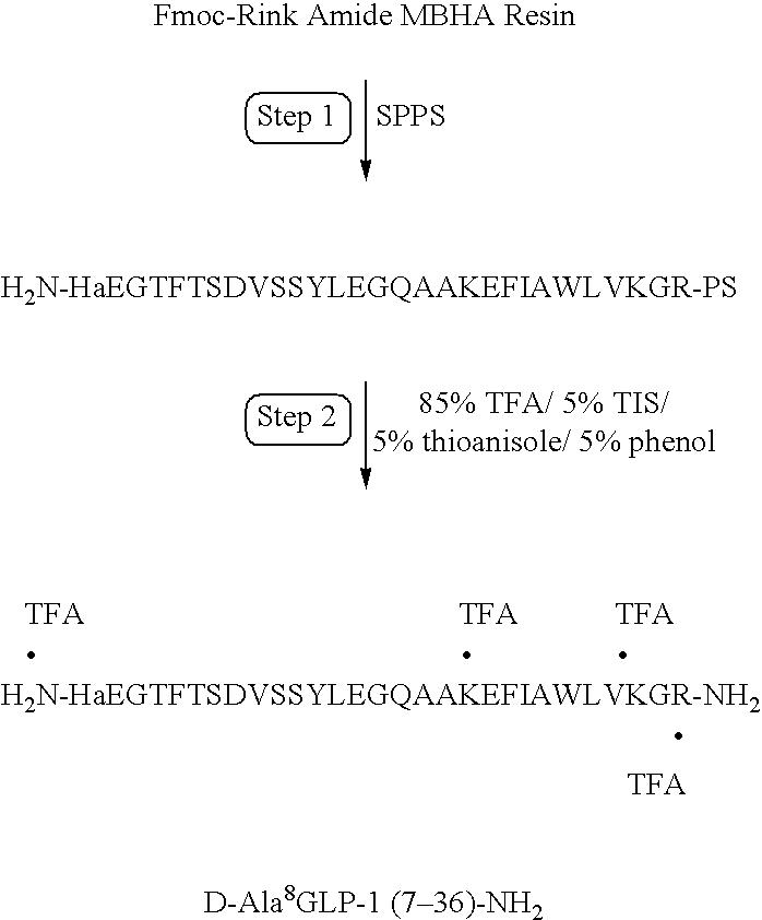 Figure US06821949-20041123-C00008