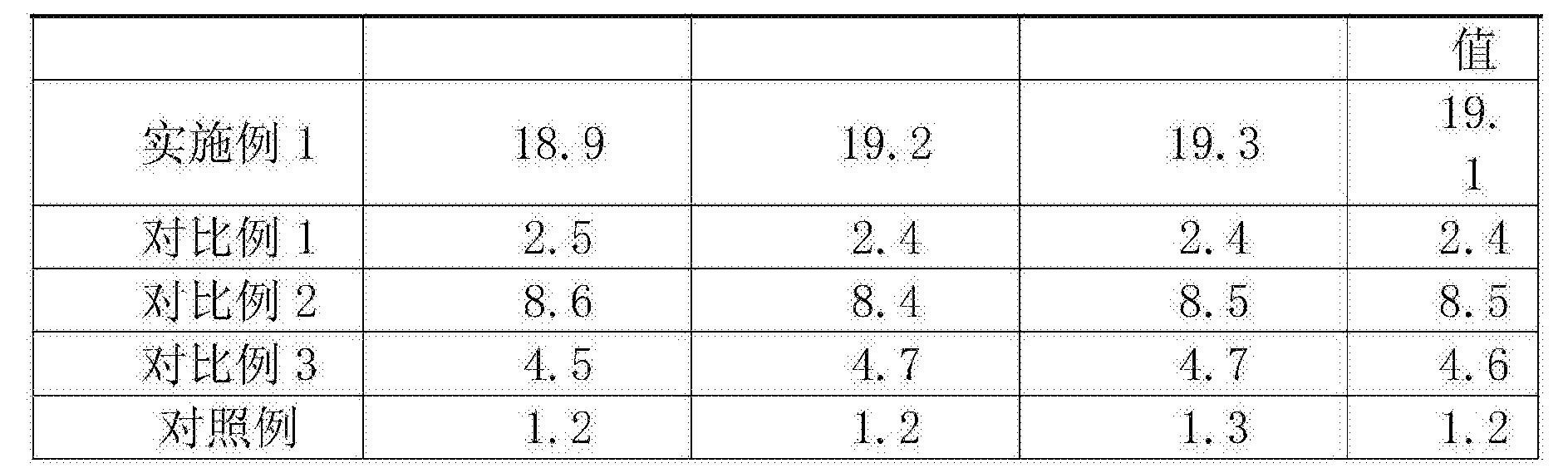 Figure CN107556043AD00072