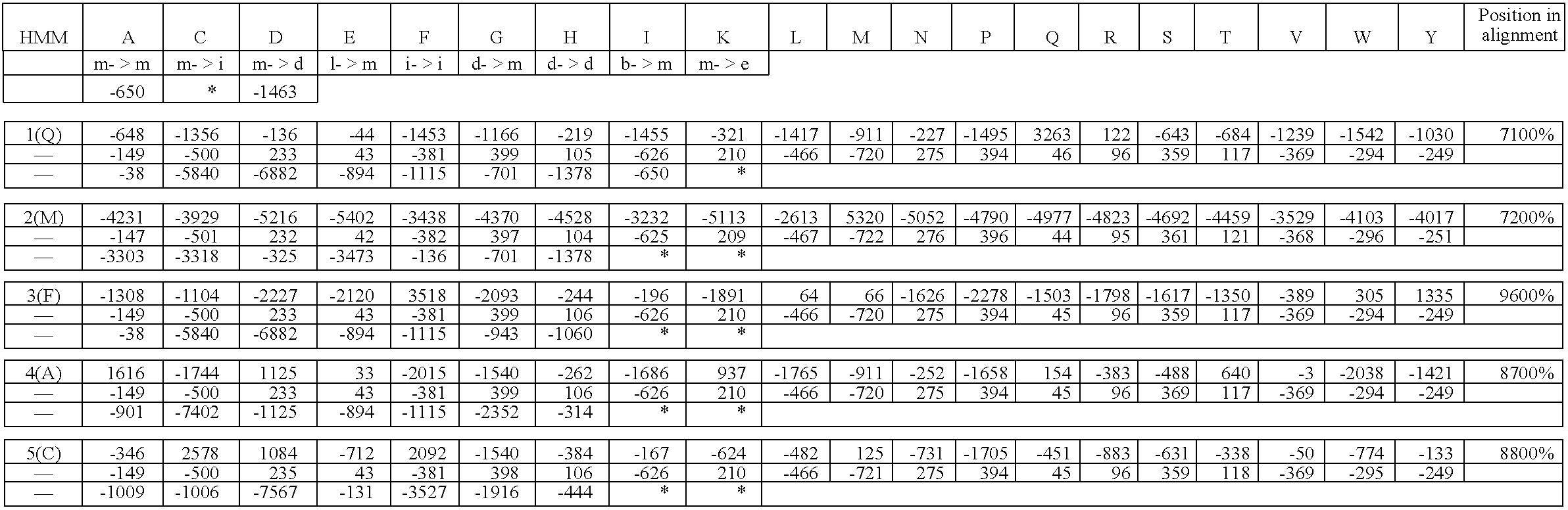 Figure US08945899-20150203-C00001