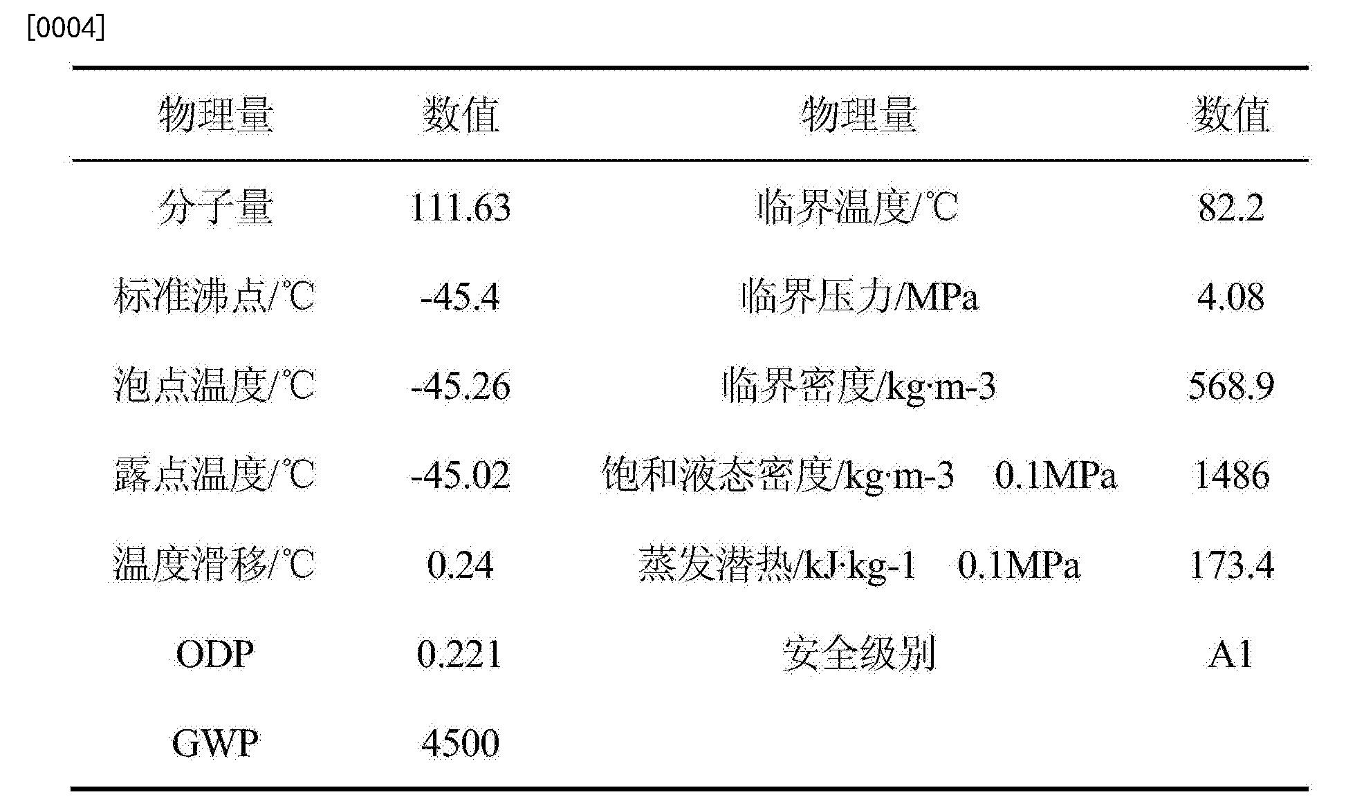 CN104263322B - An alternative mixed refrigerant and its preparation