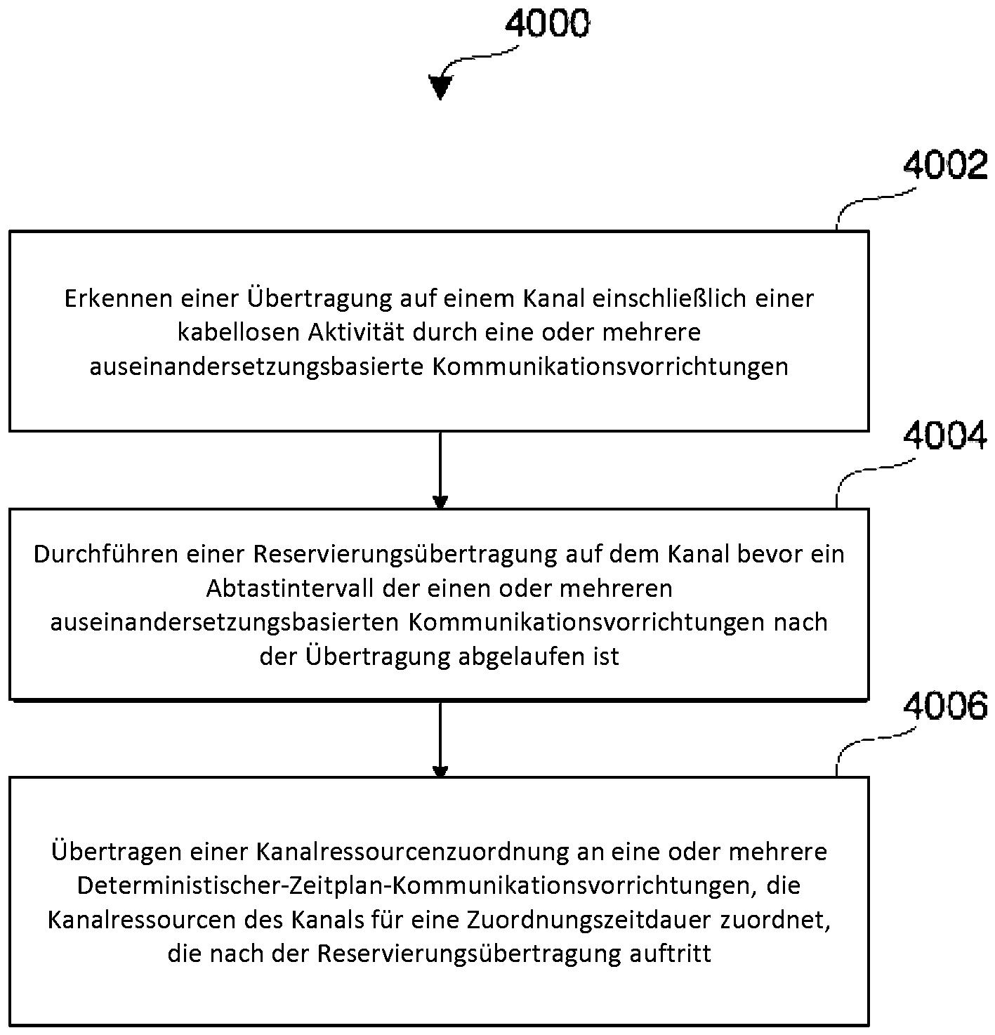 Figure DE112018003399T5_0000