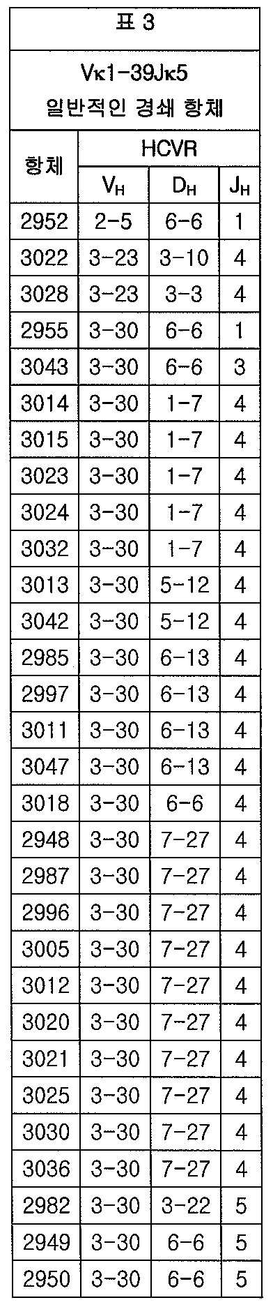 Figure 112012065857154-pct00005