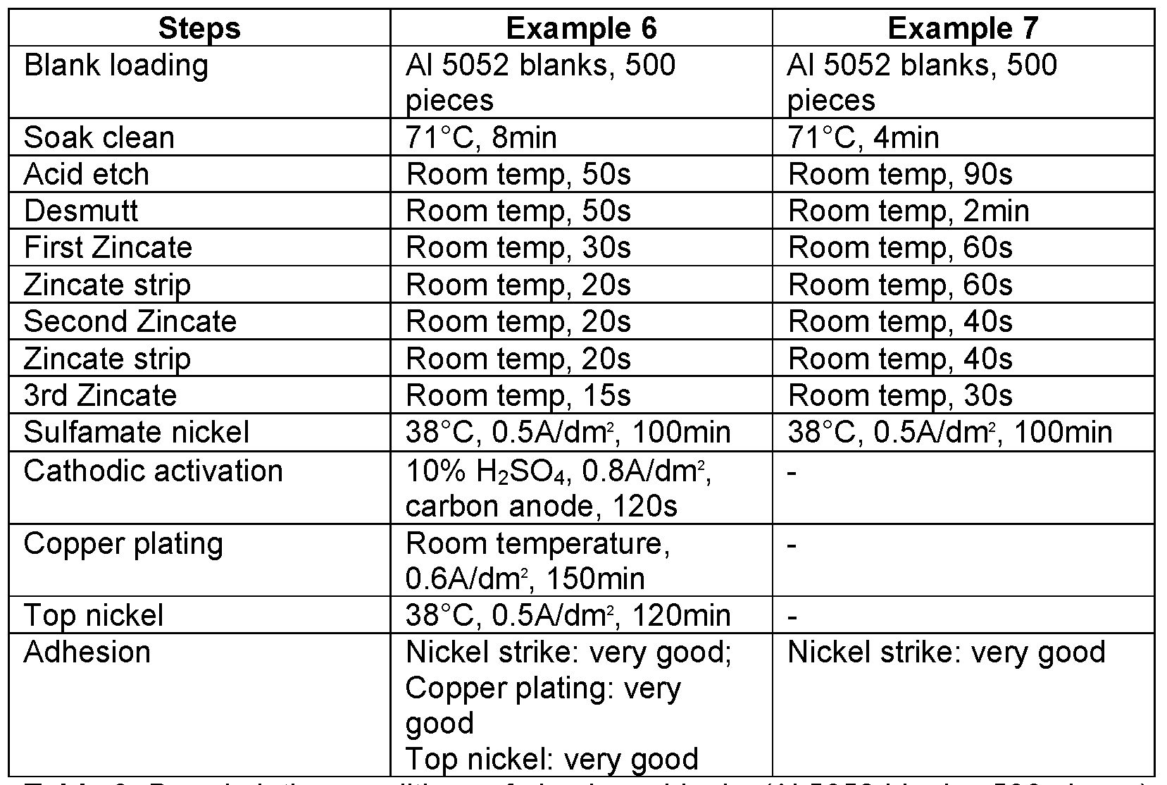 WO2013037071A1 - Zincating aluminum - Google Patents