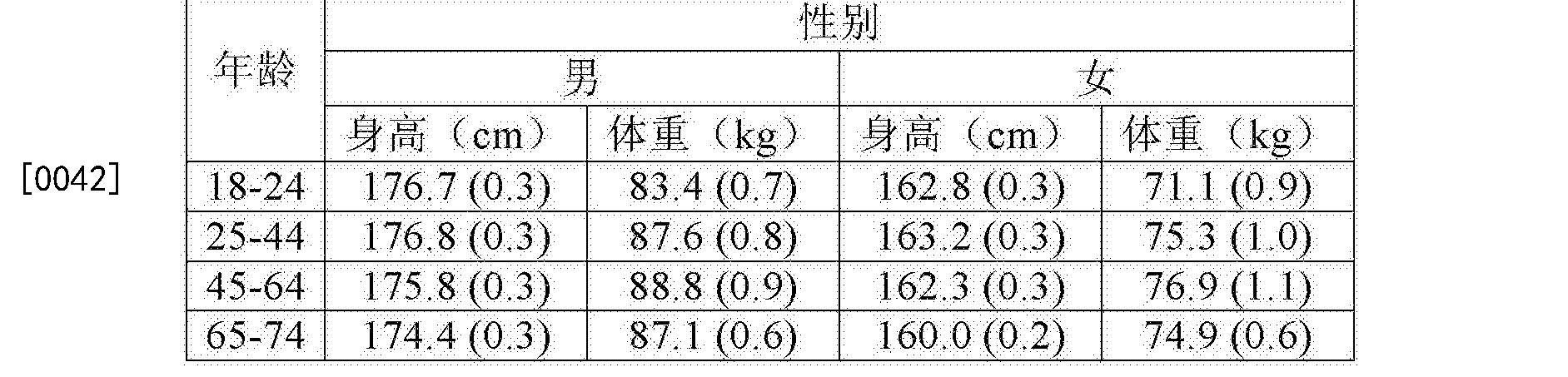Figure CN107111833AD00081
