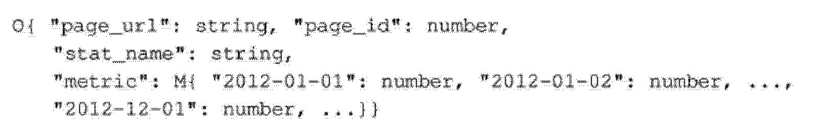 Figure CN104160394AD00231