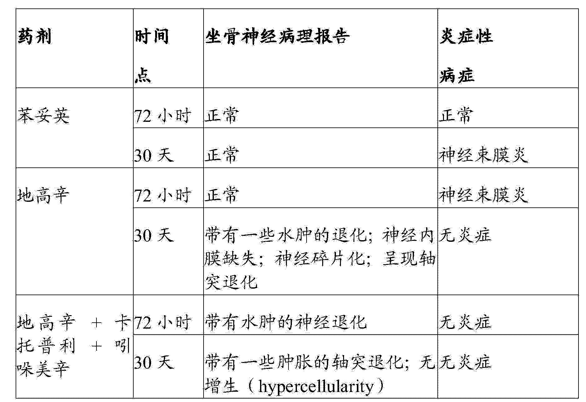 Figure CN104203233AD00121