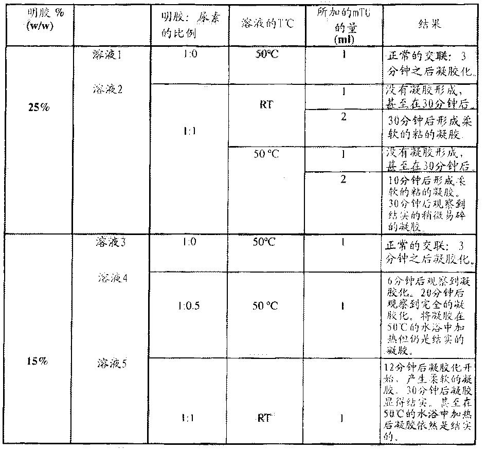 Figure CN102552967BD00531