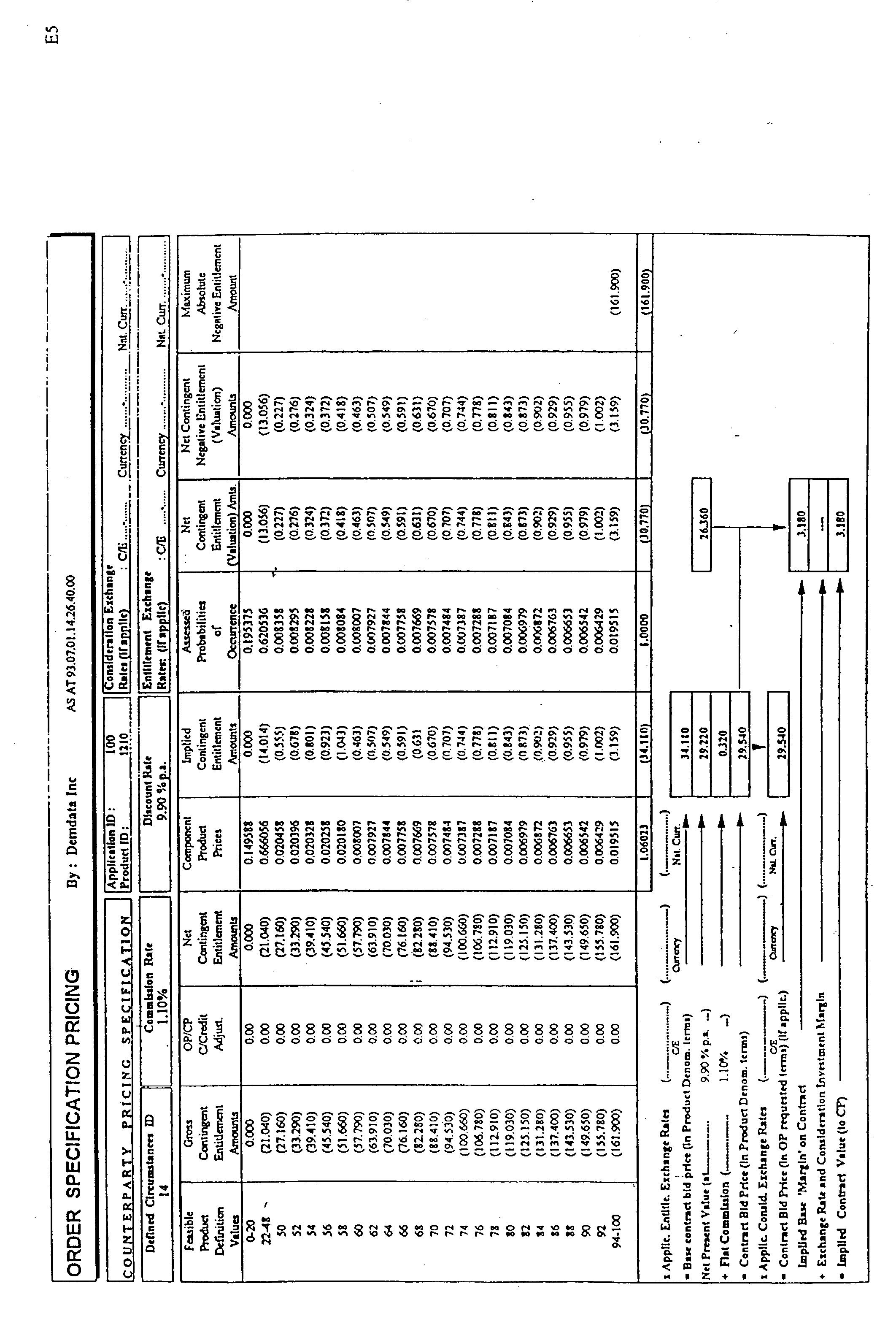Figure US20030191707A1-20031009-P00048