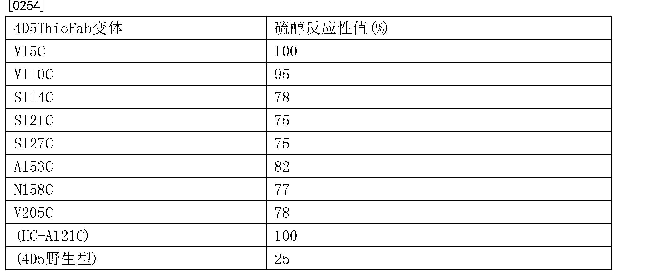 Figure CN103068406BD00482