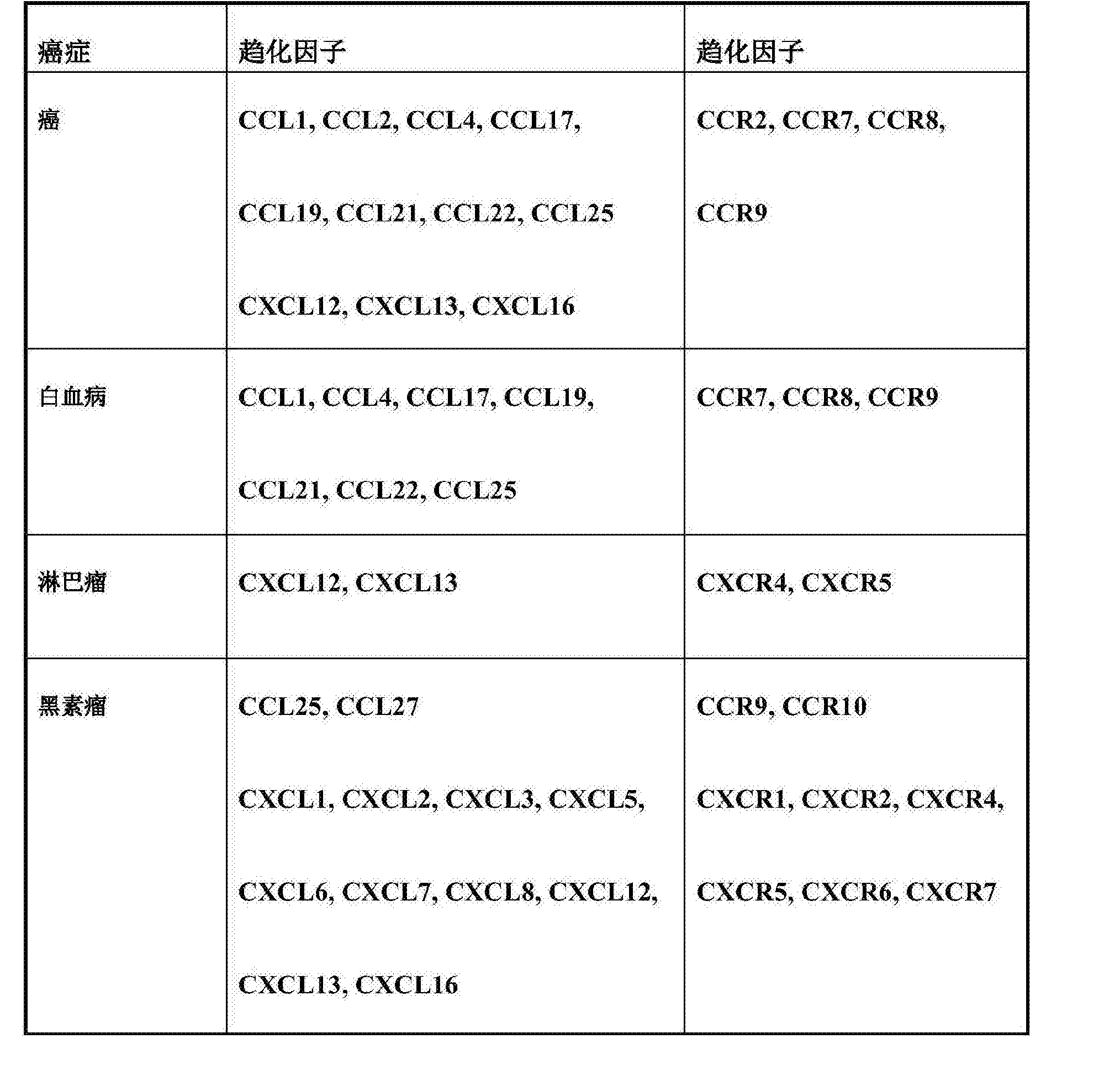Figure CN106093388AD00421