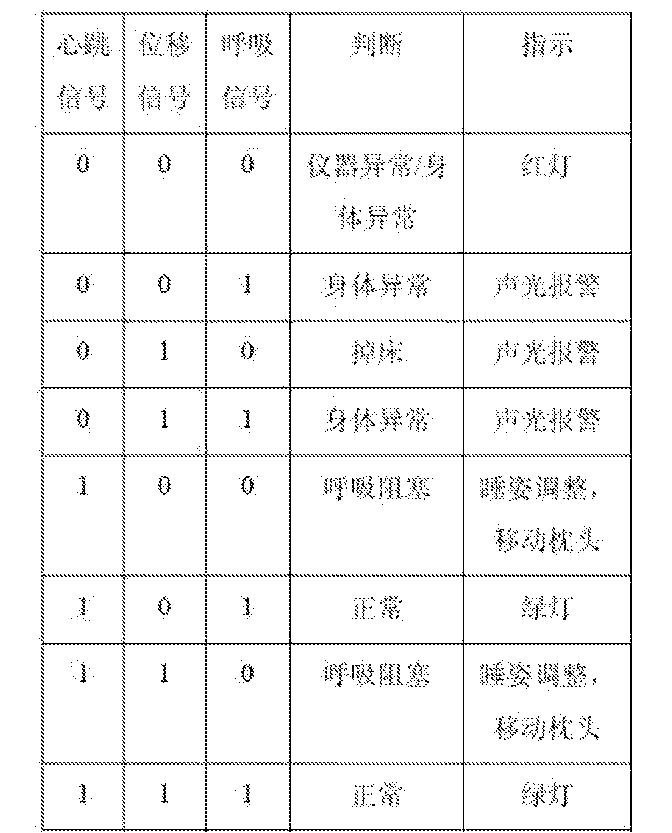 Figure CN103431846BD00061