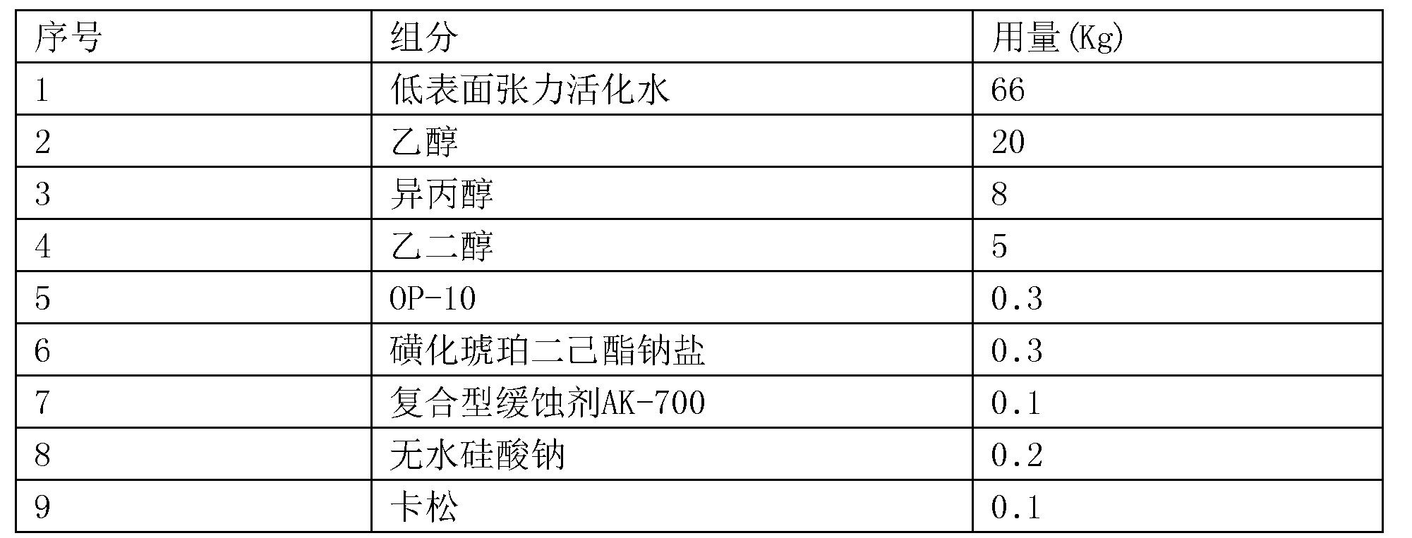 Figure CN105132222BD00061