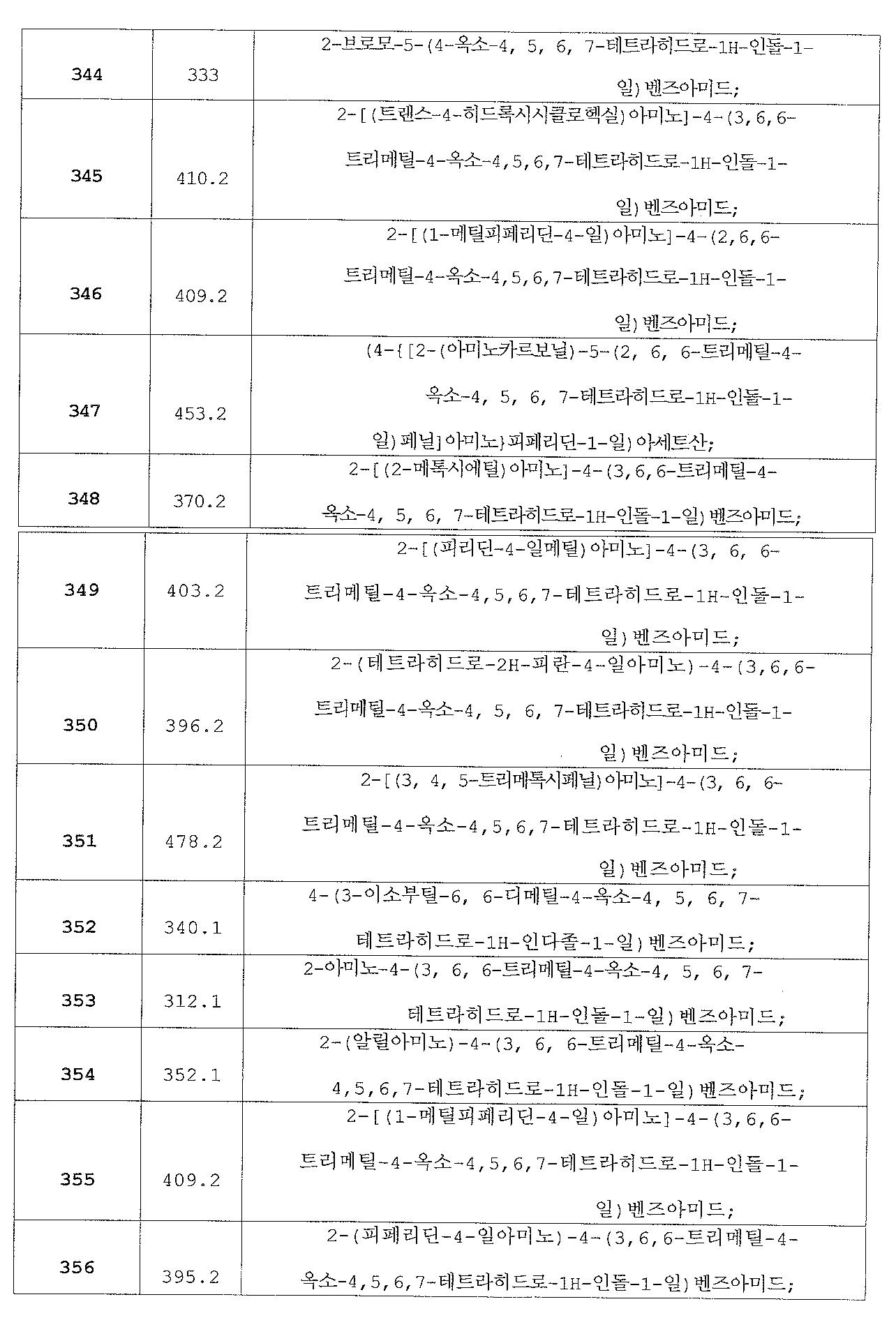 Figure 112013069739518-pat00095