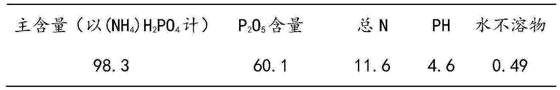 Figure CN105197905BD00093