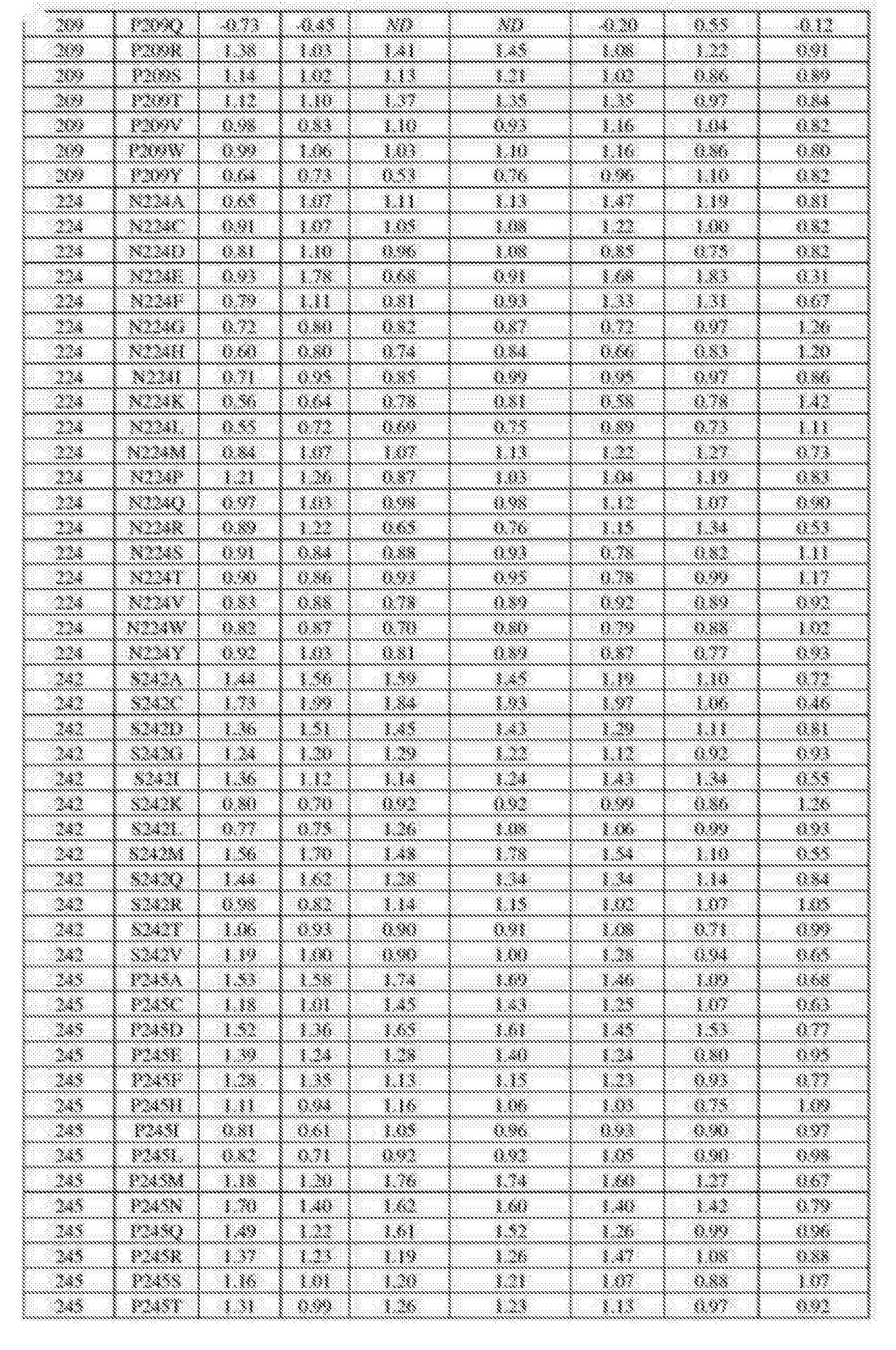 Figure CN105483099AD00961