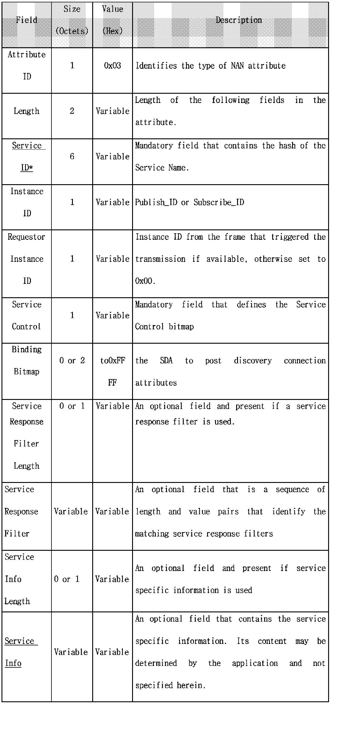 Figure PCTKR2016007302-appb-I000010