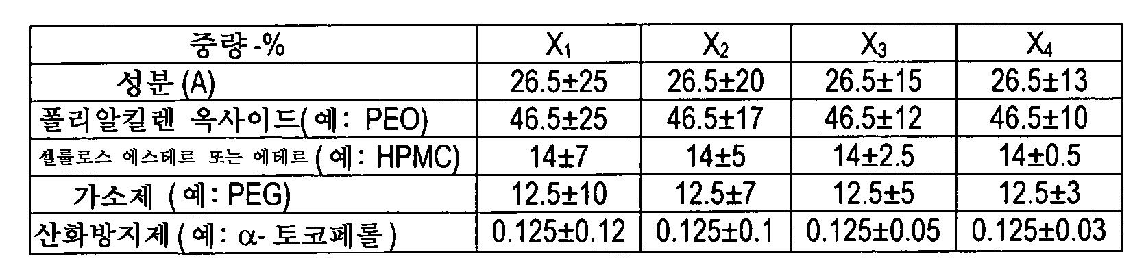 Figure 112010055056657-pct00014