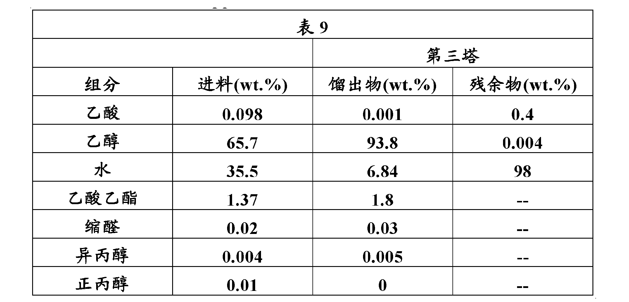 Figure CN102414151BD00202