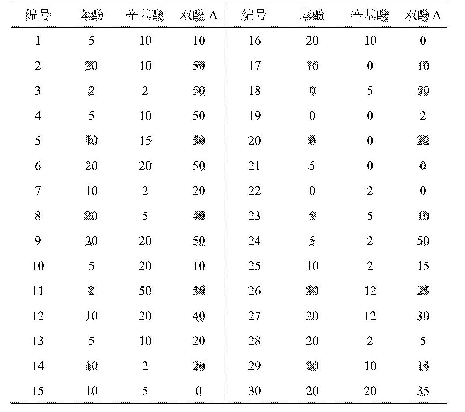 Figure CN103743715BD00051